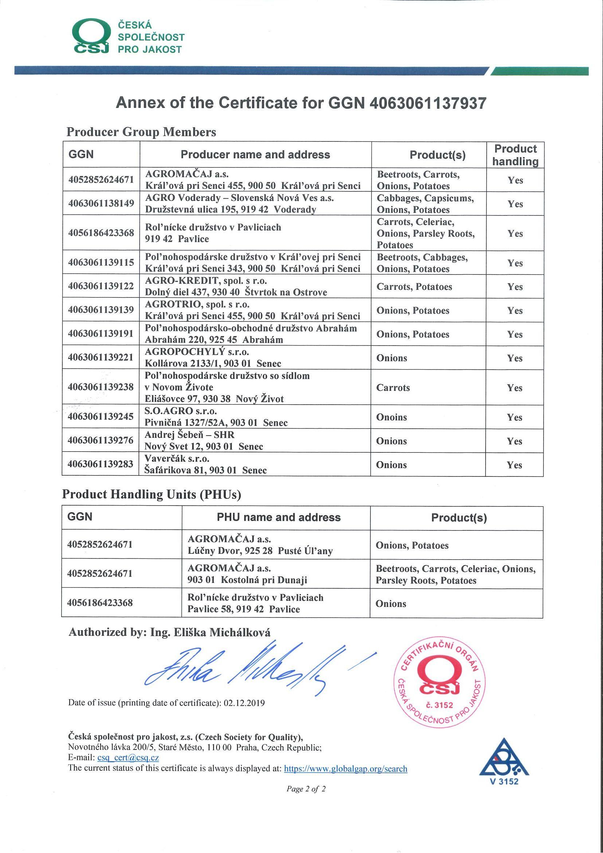 annex-certificate-GGN-2019